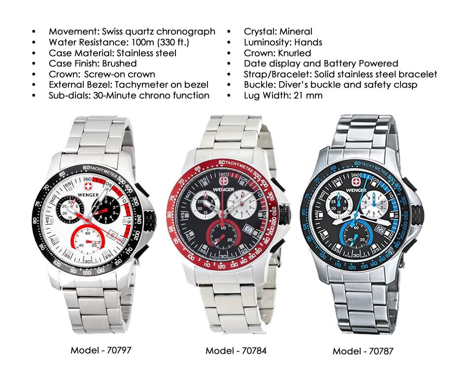 los mejores relojes suizos en ebay
